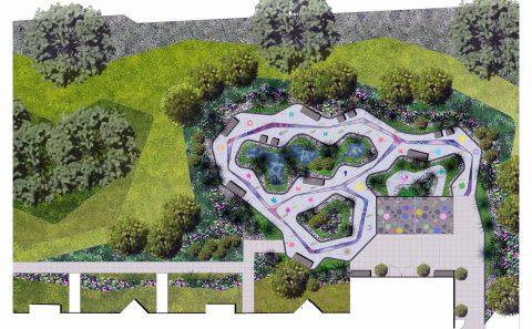sensory garden design